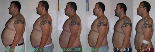 Fat burner facts photo 9