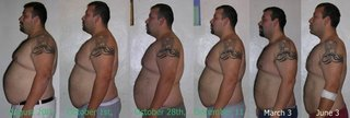 100 pounds fat loss