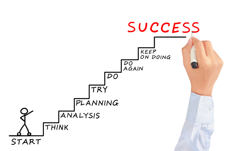 """The Success Formula"""
