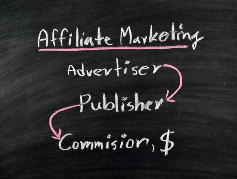 10 ways to get affiliates
