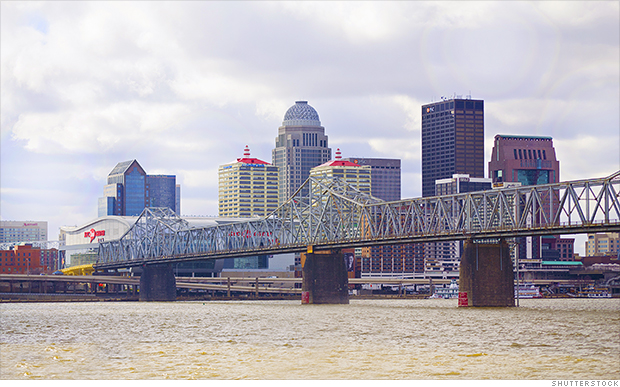 150515163642-top-10-job-cities-louisville-620xb