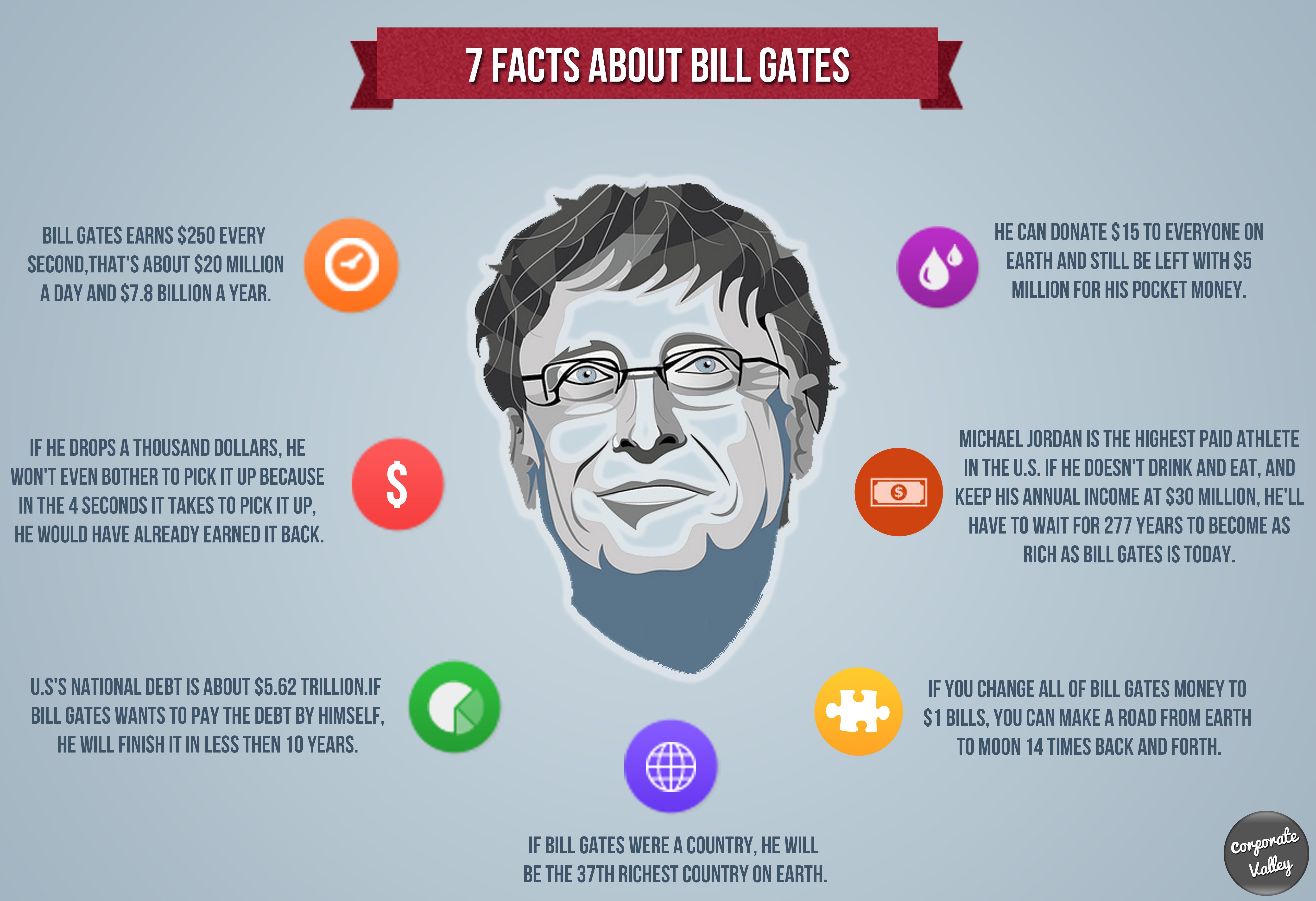 biography book of bill gates