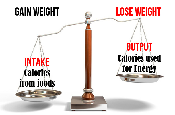 #1 Food Buying Tip For Weight Loss