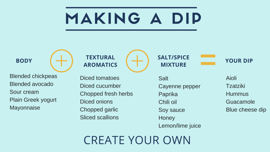 Making_a_dip-4