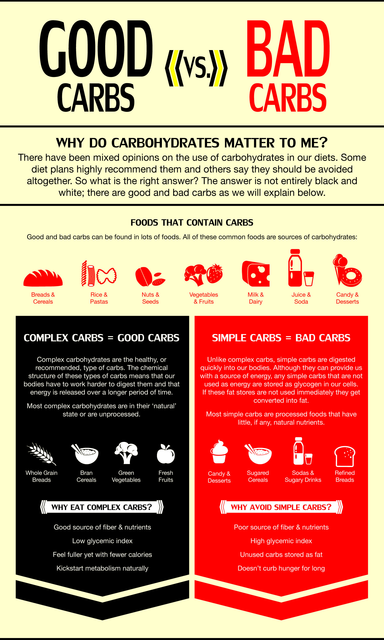 Carbohydrates Learning The Difference Between Good Carbs Bad Carbs