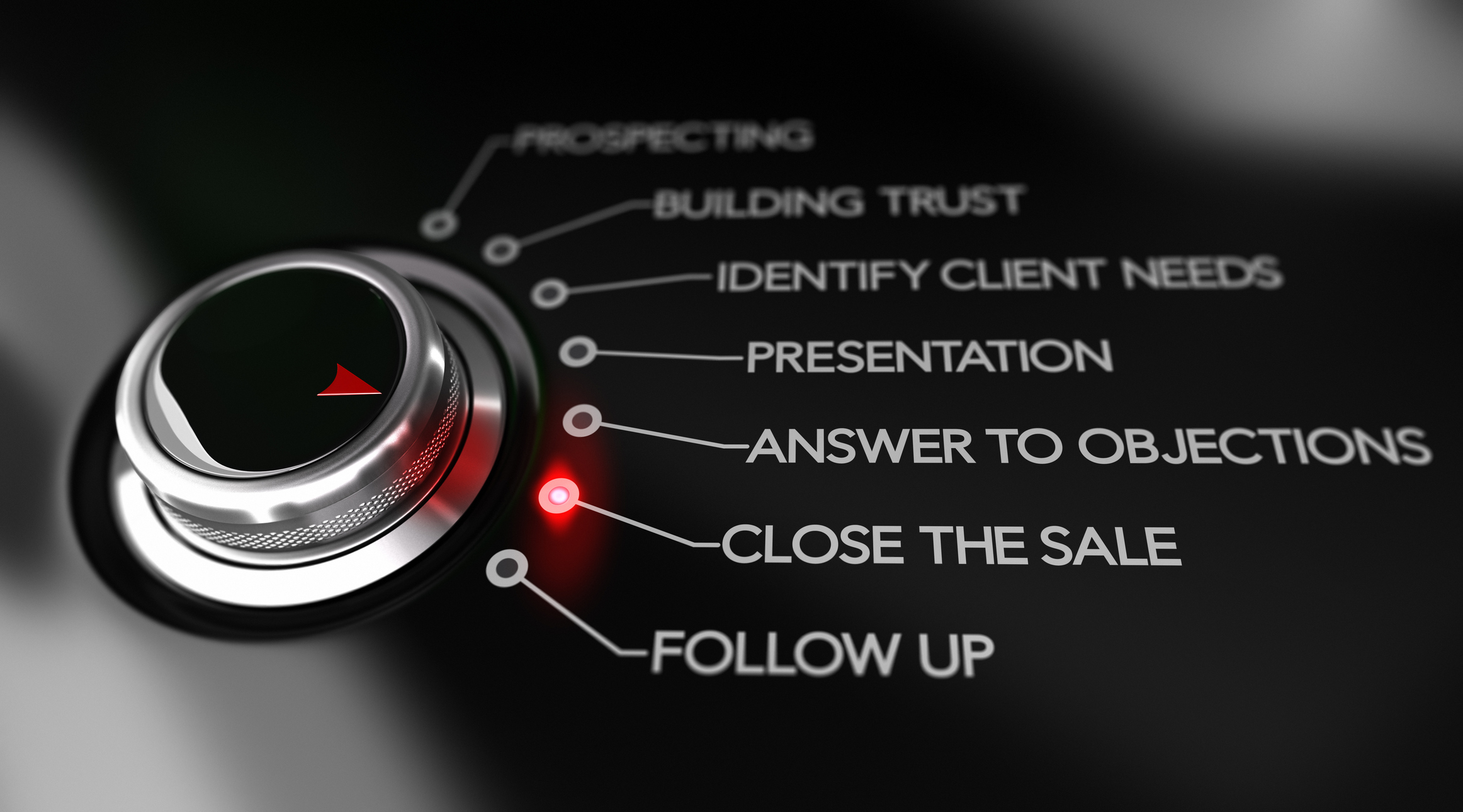 019 – Sales Skills 101: How to Go From Zero to Hero in the Art of Persuasion
