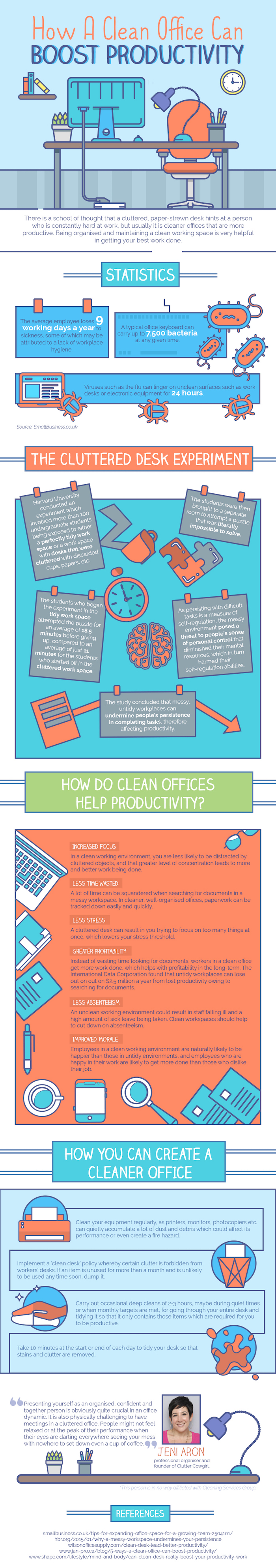 How a Clean Office Helps Productivity